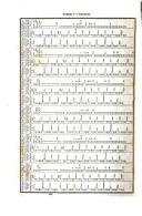Side 860
