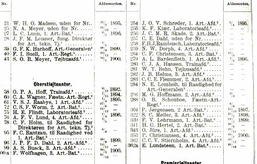 [merged small][merged small][merged small][merged small][merged small][ocr errors][ocr errors][merged small][ocr errors][ocr errors][ocr errors]