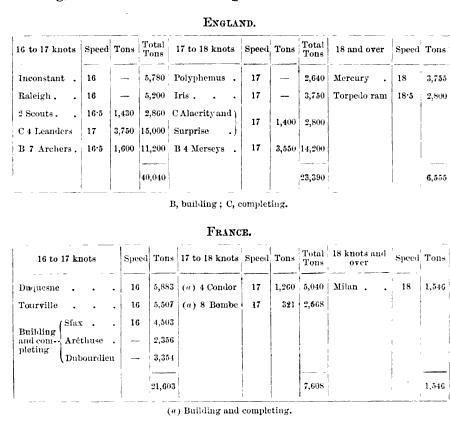 [merged small][merged small][merged small][merged small][merged small][merged small][merged small][merged small][merged small][merged small][merged small][merged small][ocr errors][ocr errors][merged small][merged small][merged small][merged small][ocr errors][merged small][merged small][merged small][merged small][merged small][merged small][merged small][ocr errors][merged small][ocr errors][merged small][ocr errors][ocr errors][ocr errors][ocr errors][ocr errors][merged small]