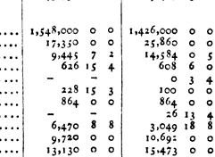 [ocr errors][merged small][ocr errors][ocr errors][ocr errors][merged small][merged small][merged small][merged small][ocr errors][ocr errors][ocr errors][ocr errors][merged small][merged small][merged small][merged small][merged small][merged small][ocr errors][merged small][ocr errors][merged small]