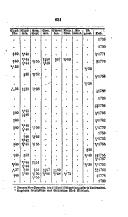 Side 651