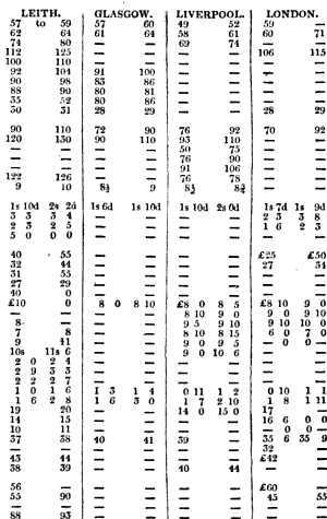 [merged small][merged small][merged small][merged small][merged small][merged small][subsumed][subsumed][merged small][subsumed][subsumed][subsumed][merged small][merged small][subsumed][subsumed][subsumed][subsumed][subsumed][merged small][merged small][merged small][subsumed][subsumed][ocr errors][merged small][merged small][merged small][merged small][ocr errors][subsumed][merged small][subsumed][merged small][ocr errors][merged small]
